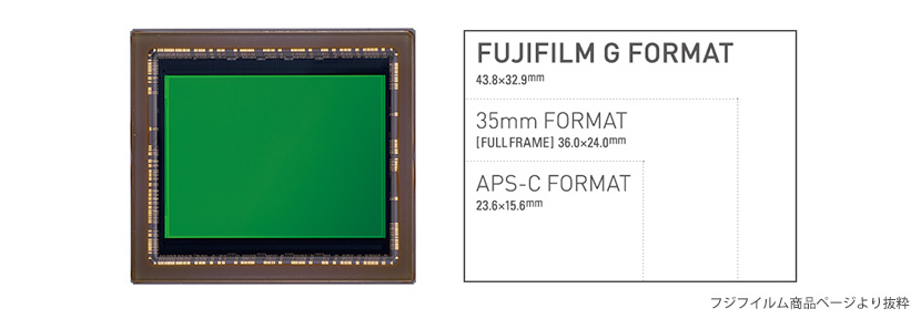FUJIFILM GFX 50S インタビュー センサー