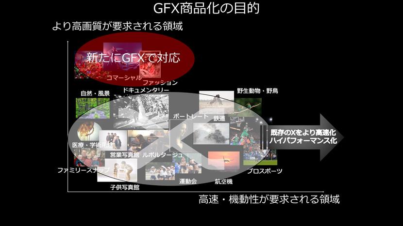 FUJIFILM GFX 50S インタビュー Part3