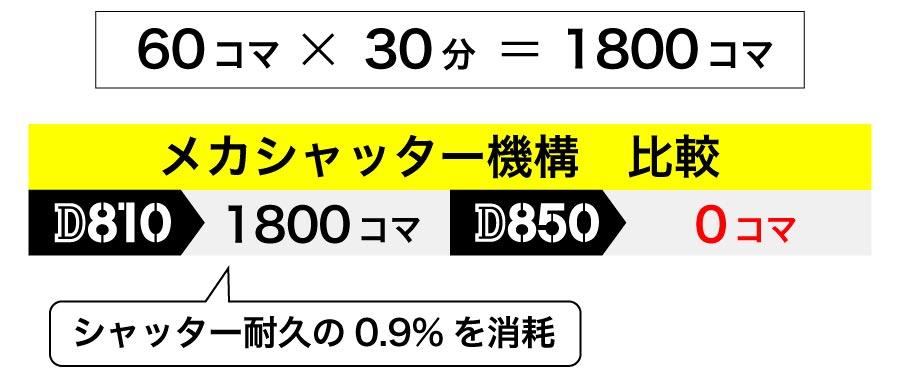 D850ブログtit