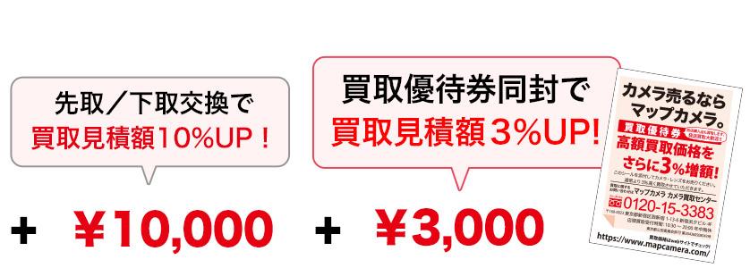 先取/下取交換による買取なら、プラス買取優待券でさらにお得感アップ!