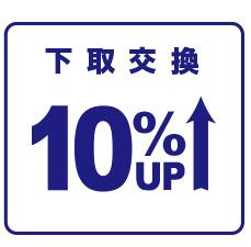 マップカメラで下取交換するなら、いつでも買取見積額10%UP